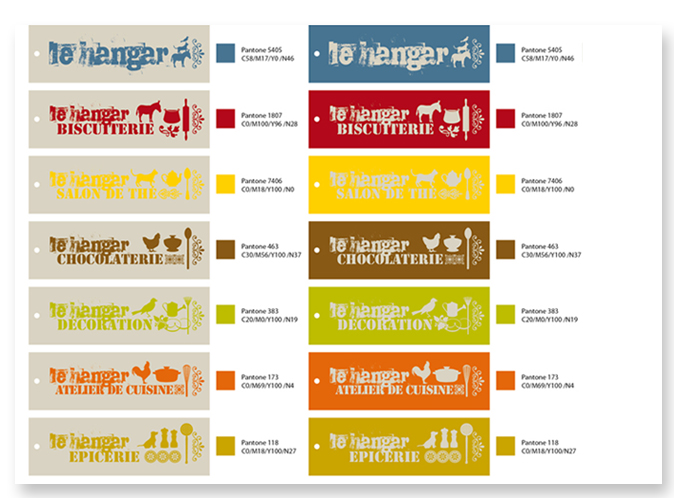 Mood board Design gourmet : création d'une charte graphique pour segmenter les spécialités de la biscuiterie