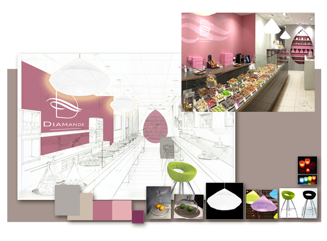 Mood board Design gourmet : Conception des packagings des patisseries.